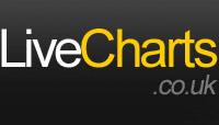live charts logo