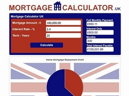 https://www.mortgagecalculator.uk/ website