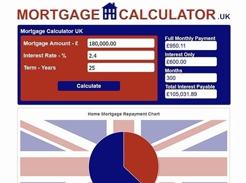https://www.mortgagecalculator.uk/ website